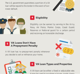 unique features of va mortgage